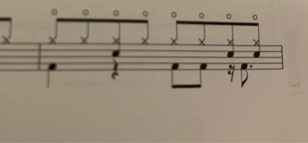 ドラムの楽譜なのですがこの音符の上の丸いマークはどんな意味なんですか?よろしくお願いします