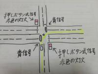 車両通行帯のない道路を走行中、対面する交差点は押しボタン式歩行者用信号機のみで交通整理を行っている交差点にさしかかりました。 交差する道路は優先道路で信号機は青色の灯火です。  この場合、交差点内に入っても良いですか?