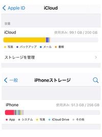 iPhoneの機種変更を考えています。  iPhone12 miniにしようと思っているのですが、 容量を64GBと128GBで迷っています。 iCloudの月額400円の200GBに入っています。 今の時点でiPhoneのストレージは64GBで足りそうなので、64GBで大丈夫でしょうか?