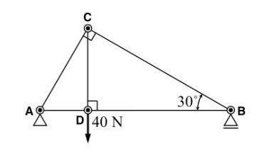 この力学の問題を教えてください。 お願いします。本当にお願いします。 画像の図は、5本の部材からなるトラスを⽰している。図のように点Dに40Nの負荷がかかっているとき、各部材に作⽤する⼒を求めよ。