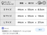 pudoステーションについて この表はボックス内のサイズを表記しているのでしょうか? それとも、厚さが8.5センチのものまではSサイズで送れるということですか?