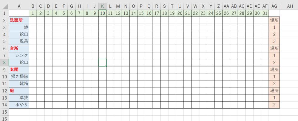 【Excel関数】集計?? 文字での説明が難しい気がするのですが、よかったらお知恵をお貸しください。。 例としての参考画像を添付しております。 実際使用するものとはやりたいことは同じですが、文言などの内容は違います。 【表の説明】 縦軸が清掃場所と清掃内容、横軸が日付となっており、 各掃除場所の行った清掃箇所に0以外の整数を手入力します。(整数の数値は決まりがありません) 清掃を行っていない場合は空白のままです。 【行いたいこと】 添付画像でやりたいことは 各場所の中に割り振った掃除内容をどこか一つでも行っていたら集計シートの対象の日付欄に1を返し、どの項目も行っていない場合は空白を返します。 添付画像でいうと ①AG列に【場所】と入力されている行のA列が清掃場所という扱いに、 AG列に数値が入っている行のA列は清掃内容という扱いになります。 ②清掃内容は毎月変動する可能性があります。 例えば、添付画像では洗面所の清掃内容は現在3つですが、来月は2つに、再来月は4つになる可能性がありますので、唯一入力内容が変わらないAG列を判断基準として扱うのが妥当かなと思っております。 要は、洗面所の清掃がどの日に行われたかを表から抽出したいです。 抽出先はシート2です。 【例】 1日に洗面所の掃除の項目1~3のどこか1か所以上実施されていれば、シート2の1日の列の洗面所行に1を表示。1日に洗面所の清掃がどの項目も実施されていない場合は空白。 3日に台所の清掃がどこか1項目でも行われていれば3日の列の台所行に1を表示 といったことを31日まで各項目表示できるようにしたいです。 行(清掃項目)が固定されている場合なら自力で関数を組めるのですが、 清掃項目が変動することが多々あるためその集計の仕方が分かりません。。 この説明でやりたいことが正しく伝わるのか大変不安ではありますが、どうぞよろしくお願いいたします。 分かりづらい点などありましたら指摘お願いいたします。。。 この表は他のファイルからシート全体を都度コピペするため集計はすべてシート2で行いたいです。 よろしくお願いいたします。