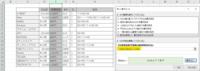 Excelの関数(?)の練習をしています 1000円未満のセルに条件付き書式で緑色を付けたいのですが、うまくいきません。 どこが間違っているのでしょうか?  やはり「円」が付いているため適用できないのでしょうか?