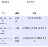 国際エクスプレスについて。 国際エクスプレスにて発送されている商品を追跡をしたところ、このような表記があったのですが、いつ頃自宅に届きますか??  韓国から発送されているのですが、 これは、既に日本についているという事でしょうか?