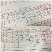 簿記3級 先入先出法についてです 上と下は同じ先入先出法で書いてあるのですが書き方が違います、何が違うんでしょうか……