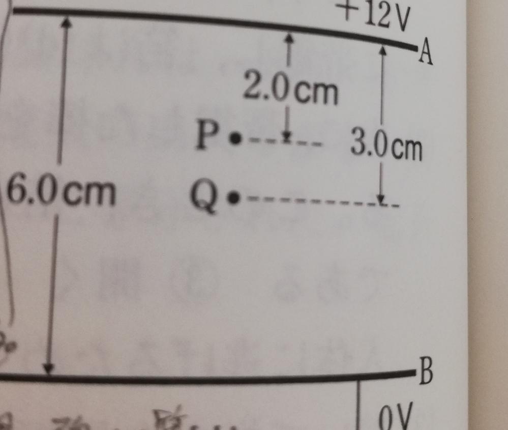 このような一様な電場で点P、点Qの電位を求めるとき接地からの距離を基準に考えるんですか? 写真では見えませんがB板は接地しています。