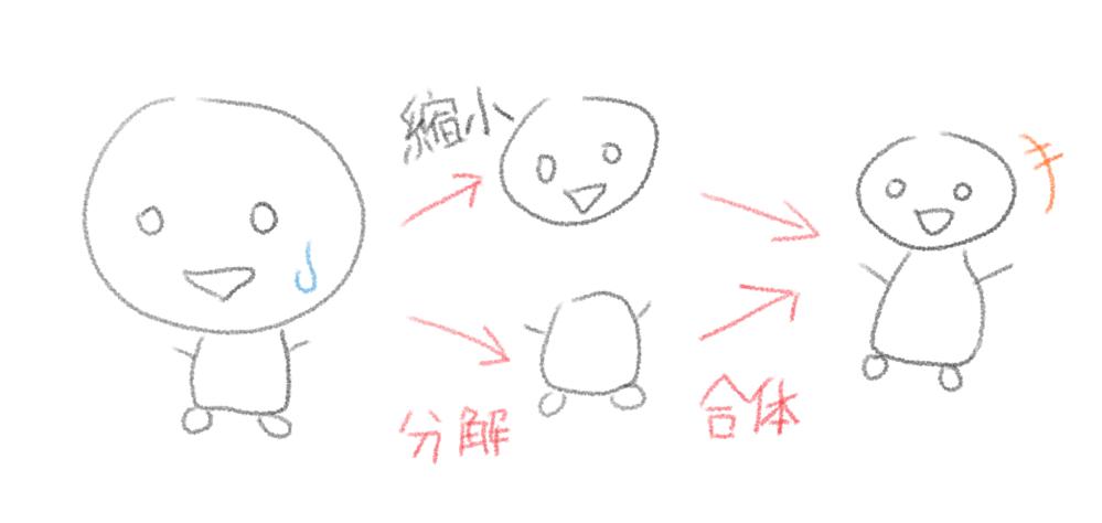 お絵描きソフトを使わずに、こういう修正って可能ですか? 一部分だけサイズや向きを変えたいとき、、、 教えてください。お願いします!