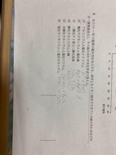 高校化学基礎です。 教えてください!