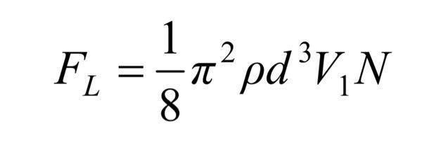 流体力学についてです。 写真の球に働く揚力の大きさを表す式は、クッタ・ジュウコフスキーの定理を用いて求められたようですが、その導出過程はどのようになっているのでしょうか? 参考サイトや文献または...