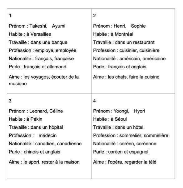 フランス語の文章なのですが訳して欲しいです。