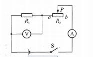 計算問題として出てきたのですが、 図に示す回路では、電源電圧は 6 ボルトで変化せず、抵抗 R1 の抵抗値は 10 オーム、スライドレオスタット R2 は「2Ω 1 A」と記されています。スイッチSを閉じて、次の質問に答えなさい。 (1)スライドPが端aまで移動すると電圧計と電流計の表示する値は? (2)スライドPが端bまで移動すると電圧計と電流計の表示する値は? (3)スライドPが中間点に移動すると電圧計と電流計の表示する値は? よろしくお願いします!