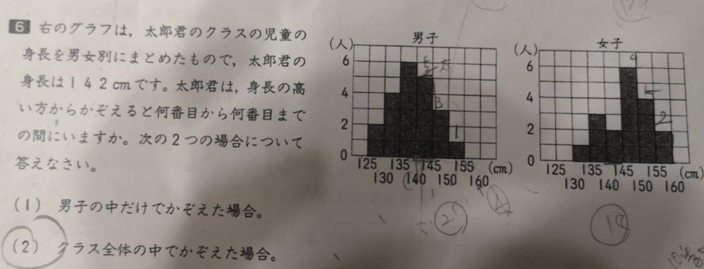 中学受験の小学校の問題です。 太郎君のクラスの児童の身長を男女別にまとめたもので、 太郎君の身長は142㎝です。 太郎君の身長は高い方から数えると何番目から何番目までに間にいますか? 次の場合について答えてください。 (2)クラス全体で数えた場合