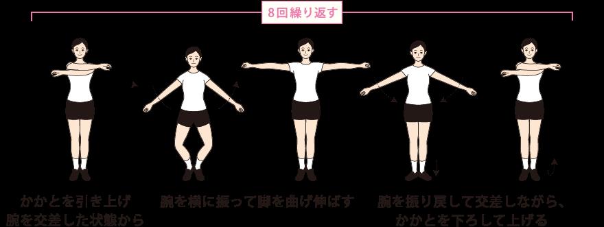 (至急) ラジオ体操の、11個目と12個目の間って、気をつけですか? それとも、きをつけをせず、 そのまま、11個めから、手をクロスさせたらいいんでしょうか? 体育の先生は気をつけ?をしてから、12個目に移ると 、言っていたのですが。 NHKのラジオ体操の動画は11個目から12個を気をつけをしていなかったので、どちらが正解なのかなと。 明日テストなのですが、気をつけをしてから、12個目に移ったほうがいいでしょうか? https://youtu.be/feSVtC1BSeQ