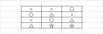 エクセルで別のシートより自動コピー&ペーストした後に本表内の特定の1文字を残して他全て自動で削除する事は出来ますか? 下の表で☆だけ残して他(○、△、×)は削除したいです。 関数、マクロ、設定等の方法は何でもOKです。