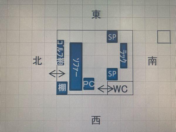 オーディオの設置位置でアドバイスお願いします。 現在、写真のようなレイアウトになっています。 矢印は出入り口 一マスが0.91m角なので二マスで1畳です。 エクセルで簡単に作った物なので細かい所はご容赦ください。 趣味の部屋な為、レイアウトは自由に変えれます。 コンセントなども自分で増設出来たりするので設置位置は割と自由が効きます。 ラックはTVボードなのでオーディオ用に変更しようとも思っています。 ソファーは同じ物が2個並んでいるので1個にも出来ます。 スピーカーはエレクトロボイス のtx1152 サブウーファーでtx1181を2台追加します。 どの位置に置くのが良いかアドバイス頂けたら幸いです。 また、レイアウトなども、おすすめ等有ればよろしくお願いします。