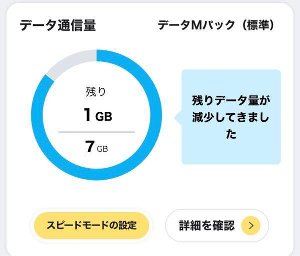 ドコモの料金プランについて質問です。 私は普段6GBを使っているのですが、6GBを超えてしまった為、1GB増やしてみたのですがこの1GB以上を使ったら自動的に料金はプラスされて行くのでしょうか…?