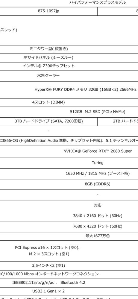 パソコンのm.2スロットについて hpのパソコンの仕様書の一部です。 m.2のストレージは512gbの1つだけなのですが、m.2のスロットは2/3が使用済みとあります。 これってどういう意味なのでしょうか?m.2スロットはssd以外にも他の部品で使われたりってしますか? hpに質問してみたのですが、一向に返事がなく途方にくれています。 初心者質問で申し訳ありませんが、詳しい方ご教授くださいm(_ _)m