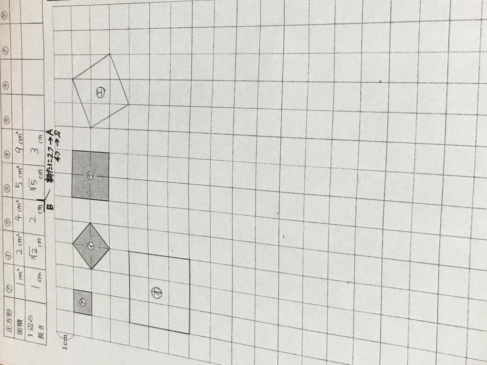 中3数学、√(ルート)についてです。 下の表に16cm²以下の面積の正方形をかく方法と、面積をいくつか教えて頂きたいです。よろしくお願いします。