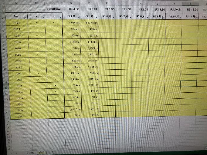 Excelの関数に関する質問です。 2つどのような式を組めば良いのかを教えて頂きたいです。 データは下記画像の【データ】シートに記録してあります。 指定No.はA列、指定日付はD1から右に指定してあります。 データの記録はD列から始まっています。 ①シート1のA1にNo.、B1に指定日付を入力するとします。 すると、シート1のA3に指定No.の指定日付のデータが表示できる式を組みたいです。 ②シート2のA1にNo.、B1に開始日付、C1に終了日を入力するとします。 シート2のA3から下に、入力した期間の日付、データを表示するには、どのような式を組めば良いのでしょうか? 日付は①とは違い、R3.4月等になっている3行の日付を引っ張ってきたいです。 少し急ぎで質問を入力させて頂いたため、分かりにくい点、言葉足らずな点が多いかと思いますが、Excelの関数に詳しい方、どうぞよろしくお願いいたします。