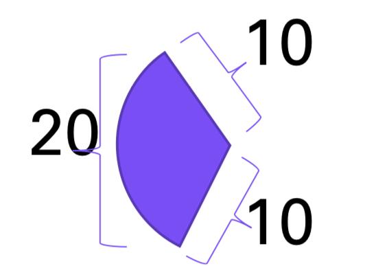 半径が10、弧の長さが20 である扇形の面積を求めなさい。 これについてのやり方をわかりやすく説明もお願いします。
