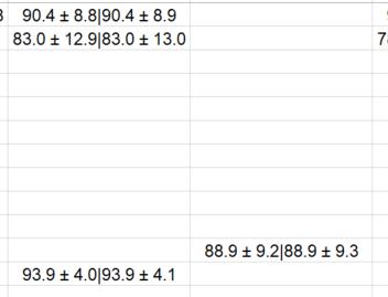"""エクセルマクロでの質問です。 全部で3つのエクセルファイル(LAF_QC.xlsx、LAF_QC_check.xlsx、result.xlsx)があります。三つのファイルはセル、シートの位置などはすべて同一で、二つのファイル(LAF_QC.xlsx、LAF_QC_check.xls)のセルの値だけ別々の人がそれぞれのやり方で算出した値です。そして残りの一つのファイル(result.xlsx)でこの二つの値が合致しているかどうかチャックしています。result.xlsx上でマクロを書いています。 今、たとえばresult.xlsxの一つ目のシートのA7にif関数を用いて、LAF_QC.xlsx、LAF_QC_check.xlsの一つ目のシートのA7を参照し、LAF_QC.xlsx、LAF_QC_check.xlsのそれぞれの値が等しいかチェックをし、もし値が違っていれば、違っているセルに添付の写真のようにしたいです。値が違っていたときにconcatenateを使って書いてみたのですがうまくいきません。これをすべてのシートでするマクロを書いてみたのですがうまくいきません。三つのファイルのそれぞれのシート名は同じですが、それぞれディフォルトと異なるシート名をつけています。お手数おかけしますが、教えていただけると幸いです。 Sub test() ' ' Macro2 Macro ' ' Const Book1 = """"LAF_QC.xlsx"""" Const Book2 = """"LAF_QC_check.xlsx"""" Dim SheetNo As Integer ' For SheetNo = 3 To Worksheets.Count Sheets(SheetNo).Select ' [B5] = """"=IF('["""" & Book1 & """"]"""" & Workbooks(Book1).Sheets(SheetNo).Name & _ """"'!B5='["""" & Book2 & """"]"""" & Workbooks(Book2).Sheets(SheetNo).Name & _ """"'!B5,"""""""""""""""",'["""" & Book1 & """"]"""" & Workbooks(Book1).Sheets(SheetNo).Name & _ """"'!B5 &'["""" & Book2 & """"]"""" & Workbooks(Book2).Sheets(SheetNo).Name & _ """"'!B5)"""" Next SheetNo End Sub"""