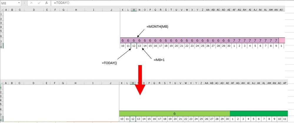 エクセルの質問をお願いします。 ガントチャートのようなものを作ろうとしています。 上の画像が現在の状態で、下の画像が理想です。 M8に本日の日付(日のみ表示)、M7に本日の月が入力されていて、N列以降はオートフィルしています。7列目の表示を以下のように変えたいです。 ・月の表示を、同じ月の範囲の中央に1文字だけにする。セルが結合されるわけではない。(7月は見切れていますが15日あたりに表示されています。) ・月によって背景色を変える。 7行目にはどのように手を加えたらよろしいでしょうか? 背景色は、ひとまず6月→黄緑、7月→緑でお願いします。