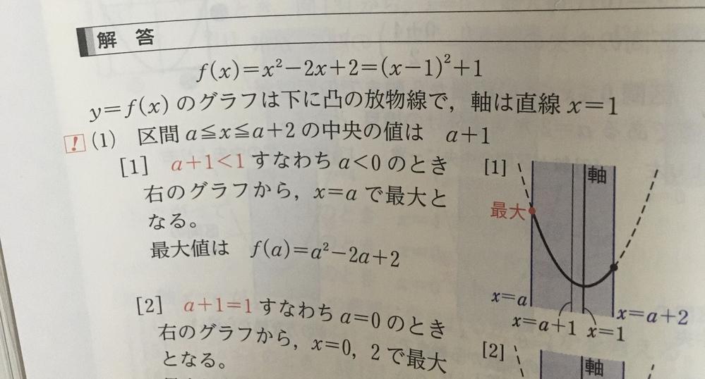 青チャート 例題80 a+1が、x=1より左となる理由はなんでしょうか。。