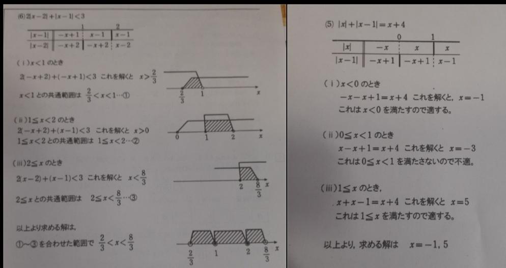 高校の数1の絶対値が含まれる不等式についてです。 (5)の時は条件を満たしているかいないかを調べ、解を求めているのに、(6)の時は共通の範囲を求め答えも共通範囲になっているのはなぜでしょうか。 違いを教えてほしいです。 読みにくい文章ですが回答よろしくおねがいしますm(;∇;)m