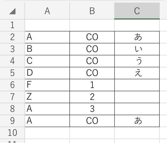 エクセル関数についてご教示願います。 AかつCOの場合、c列に1 BかつCOの場合、c列に2 CかつCOの場合、c列に3 DかつCOの場合、c列に4 と言った答えを出す計算式がありましたら教えていただけないでしょうか。AとB列にはそれ以外の文言もある事が前提です。 全てに当てはまらない時は空欄を表示させたいです。 良い計算式が思いつかず困っています。 どうぞ、お力添えくださいますようお願いいたします。