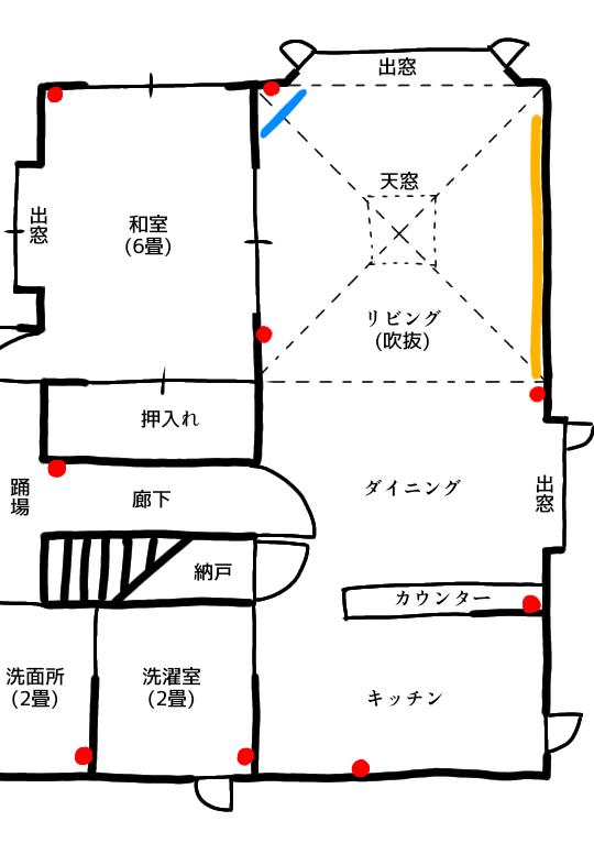 一戸建なのですが、リビングの吹抜が3メートル以上あり壁を持て余しているので、可能であればオレンジの部分にホームシアターか大きめのテレビを置こうかと考えています。 (赤:コンセント位置、青:現在のテレビ位置) 全体的に開口高さがあるのでリビングと和室を仕切るふすまを取り払えば和室から距離をとって壁を見ることが出来ます。 辺鄙な立地で、戸建周りも庭で囲われているので音の問題は無いと思います。 そこで質問なのですが、こういった場合は大きめのテレビとホームシアターのどちらが向いていますか? 個人的に大きめのテレビは地震時が怖いのと、使わない時に邪魔、圧があるかなというのがあります。また搬入は和室の開口部がデッキに地続きなのでそこを通れますが、ホームシアターに比べて搬入が煩わしく、サイズも通れる範囲で決まってくるかなと思っています。 ホームシアターは天井が高すぎるので(それにダイニング→リビング出窓側に下っている斜め天井)取り付けが可能なのかというのと、画質がテレビに比べて劣るのではないか、スピーカーの設置場所をどうするかというのがあります。 今の所設置が可能であればホームシアターの方向で考えていますが、ホームシアターが向いている場合は画質音質等でオススメのメーカー等があればお教えくださると幸いです。 (オレンジの大きさだと流石に大きすぎるので、あくまでもオレンジの範囲に置くという目安です) 長くなりましが宜しくお願いします。