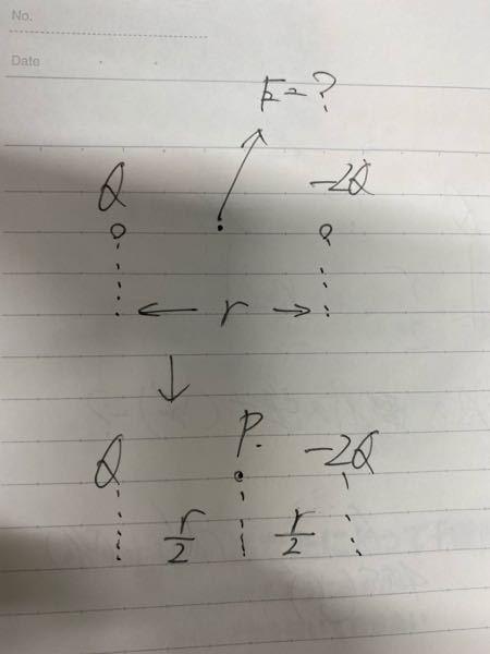 電験三種 理論の問題で点Pの電界の強さと方向についての問題なんですが、 点Pに1C 置いた時の点Pの電界の強さってどうやって求めるのかわかりません。 どうか教えていただきたいです