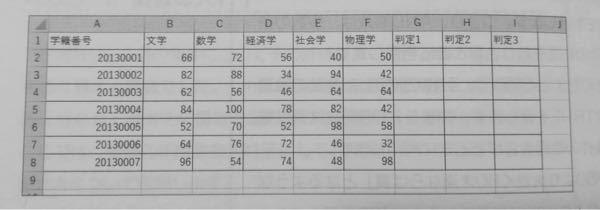 """Excelについて質問です。 「判定3」のI列には、各学生に対してIF関数とOR関数を使って、経済学が50点以下または物理学が50点以下なら「×」と判定しなさい。 という問題があり、 =IF(OR(D2<=50,F2<=50),"""""""",""""×"""")としたのですがうまくいきません。 どこが間違っているのでしょうか? 回答よろしくお願い致します。"""