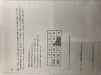 中学受験、算数平均算の問題です。 (1)は、135点。 (2)は国算合計の平均点が110なので、算数は60点なので、国語は50点として計算しても宜しいのでしょうか?そうすると、50×5=250、 250−(45+60+45+53)=47点で合っているのでしょうか? (3)が、国算の平均の合計が110点とすると、110×5=550、CとD国算合計の和が217点。何かしらの公式?鶴亀算?で...