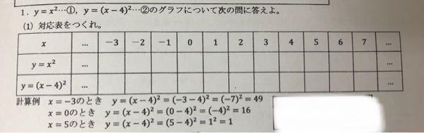 教科書を読んでもよく分かりません。 この問題の対応表の作り方と答えを教えていただきたいです。
