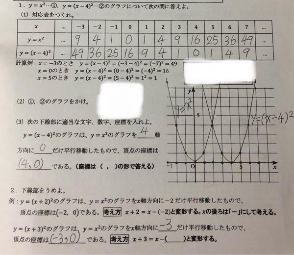 1.(1)(2)(3) 2.下線部をうめよ の答えはこれで合っていますか?間違っている所があれば教えていただきたいです。