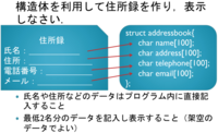 構造体を使って住所録を作るプログラムの作成お願いします!c言語です