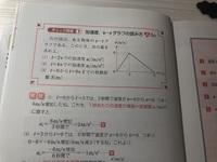 参考書に書かれた解説はよくわかりません なぜt=2sなのに解説には3秒間と書かれたのですか