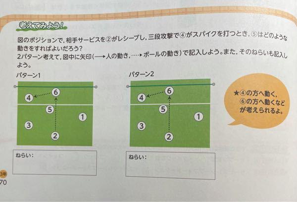 参考にしたいのでどのように書けば良いか教えてください( >< ) バレーボール 三段攻撃
