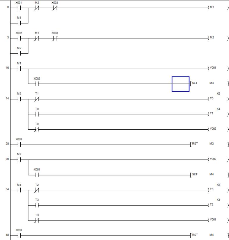 PLCで現在早押し機の作成を試みています。 ラダー図は以下の通りです。 X1、X2は早押しボタン、 X3はリセットボタン。 Y1,Y2はLEDで、 一番目に押した人が点灯、 二番目が点滅の仕様です。 しかし、思った通りに機能せず、困っています。 X2が一番目(点灯)、X1が二番目(点滅)の場合、問題なく作動するのですが 逆だとY1(X1のスイッチLED)さえ点きません。 ちなみにX1、X2、X3のボタンは問題なくPLCの光が各々点灯しています。 記号などで優先順位みたいなものがあるのでしょうか。 よろしくお願いします。