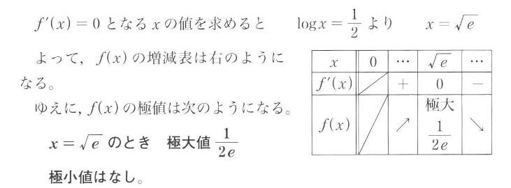 logX=1/2がX=e^½のとき成り立つのはなんでですか?この問題です