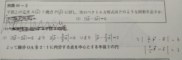 円のベクトル方程式について (2)の問題で 普通は下の画像のように同点の位置ベクトルpの係数が1になるようにくくりだすとおもうんですが、右下に書いたように定点aの係数が1になるように変形するのはだめなんでしょうか? そしてこの場合、Aを中心とする半径3の円であるというと間違いですか?
