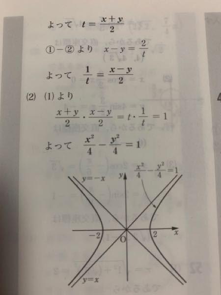 数学IIIの媒介変数表示の問題です。 この、⑴よりのあとなんで×してるのかが分かりません。 元の問題分は、 x=t+1/t y=t-1/t です。
