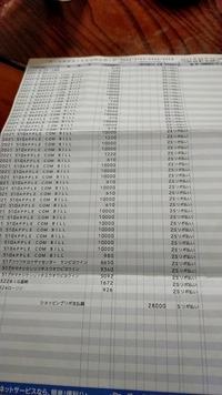 クレジットカードでAppLE COM BILLから5月1日から10日間で37万も使われています。 私の携帯はアンドロイドでアイホンではないのですがどうしたら良いのですか教えて下さい。