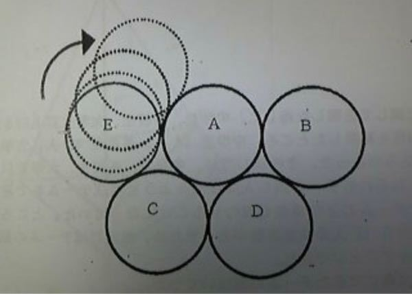 とある方が過去に質問されていたのですが、それについてさらに質問聞きたいことがあります。 公務員試験の判断推理の問題になります。 図のように、平面上に互いに接し合い固定されたA~Dの同じ大きさの4枚のコインの周辺を、 もう一枚の同じ大きさのコインEが外周を接し合いながら点線で示すように滑ることなく順次回転していき、 一周して元の位置に戻った時、コインE自体は何回転したことになるか?と言う問題で、回答者の方が5/3になるとおっしゃってるのですが、これは10/3回転ではないのでしょうか? 万が一、私の勘違いでしたら申し訳ございません。