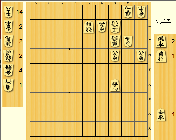 将棋のソフトが余詰を検出しないことはあるのでしょうか? 図の詰将棋は▲3一飛からの15手詰みたいなのですが、▲3一飛△2二玉とした局面からフリーソフトに詰将棋を解いてもらったのですが、そこから▲3三飛成△同桂▲3一銀△2一玉▲1二角△同香▲2二香△3二玉▲4四桂△3一玉▲2一飛を作意手順として余詰は見つからないようです。しかし、▲3一飛△2二玉とした局面から▲1三角△1二玉▲2一飛成△同玉▲3一飛△1二玉▲3二飛成△2二桂▲同角成△同銀▲1三香△同玉▲2五桂△1二玉▲2四桂打△同歩▲同桂で駒余りですが詰んでると思うのですがどうなのでしょうか?