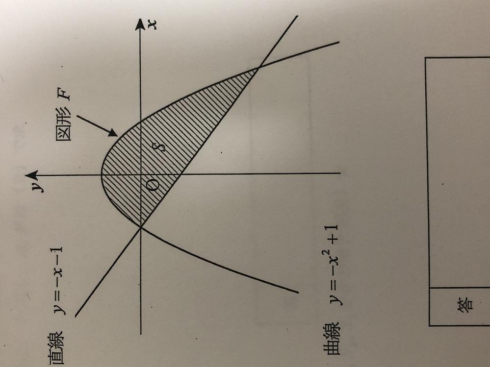 ①曲線y=-x^2+1と直線y=-x-1の交点を求めよ。 ②図形Fの面積Sを求めよ。 ③FをY軸の周りに一回転してできる体積Vを求めよ。 計算方法を教えてください。