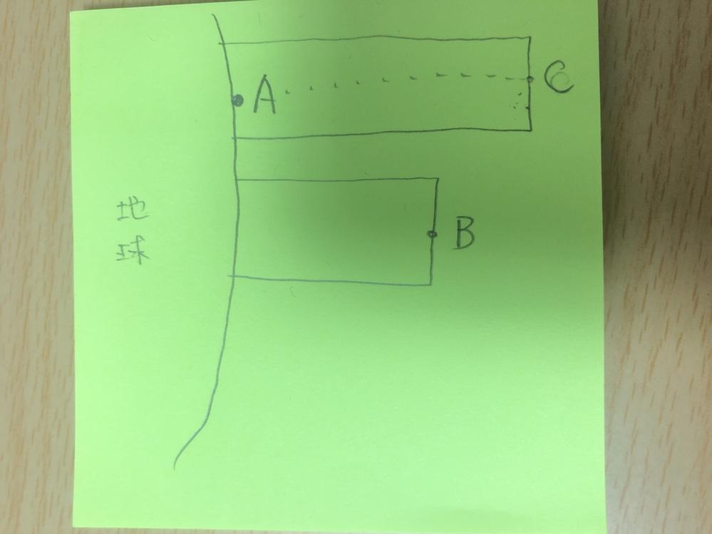 重力加速度について 画像のA、B、C地点では、重力加速度は微妙に違ってくるのでしょうか。