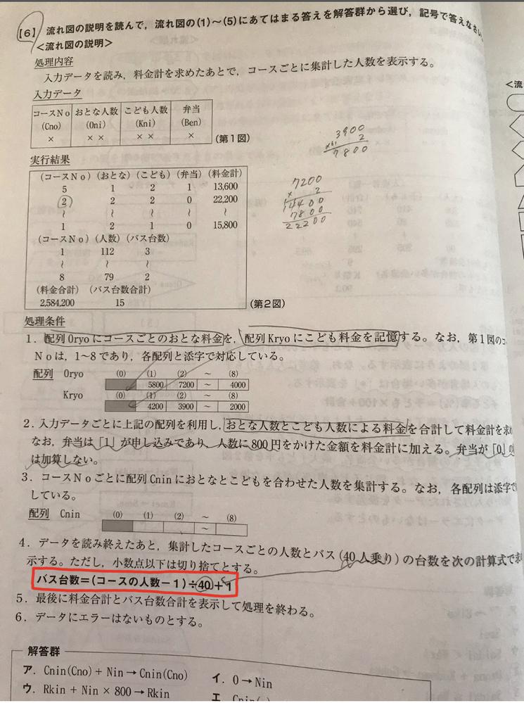 この式の−1と+1の意味がわからないです。有識者さん教えて下さい!