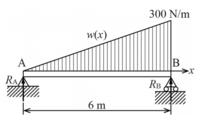 画像の図のように両端を支持された軽いはりに三角形の分布荷重 w(x) が作用するとき、以下の問いに答えよ。 (1) 点 A を原点として分布荷重 w(x) を x の関数として表せ。 (2) はりに加わる総荷重 W を求めよ。 (3) 反力 RA と RB を求めよ。