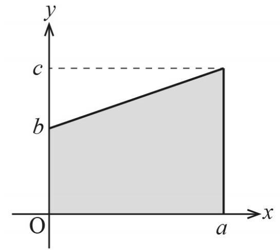 この問題を教えて下さい。 画像の図のような図形の図心を求めよ。 ただし、a = 36cm,b = 12cm および c = 30cm とする。